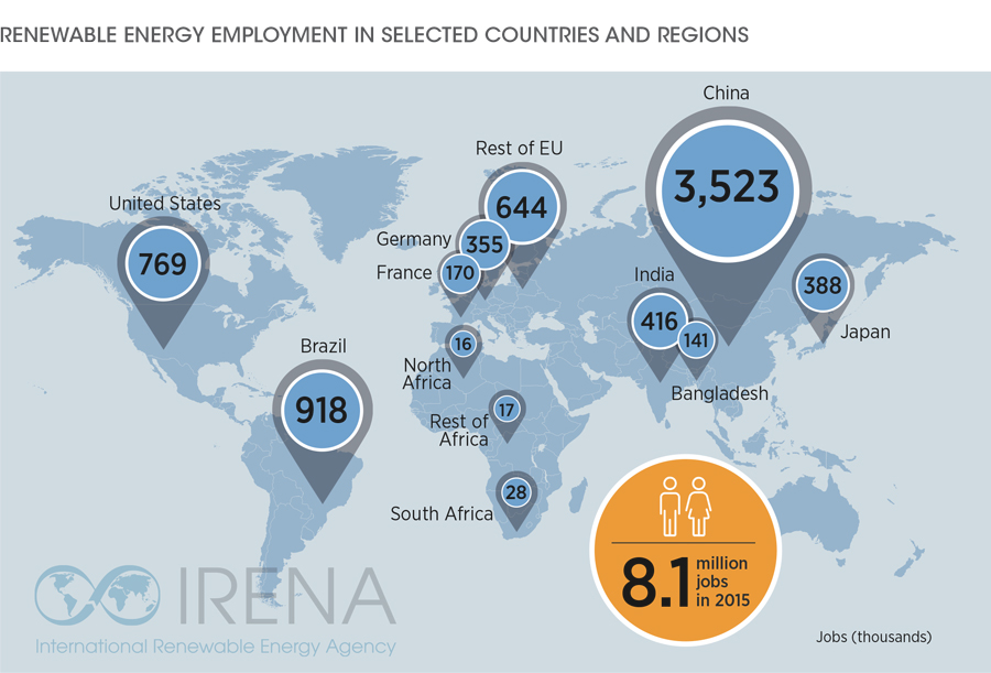 Renewable Energy Jobs in Countries and Regions